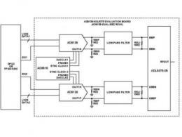 如何设计具有DAC同步功能的AD9139器件进行宽带基带I/Q发射器?