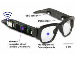 植入柔性电极的3D打印智能眼镜,可检测大脑、步态等活动