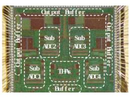 聚焦丨突破技术瓶颈——ADC芯片厂商深圳灵矽微完成千万融资