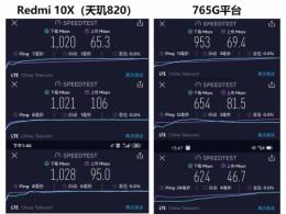 联发科的5G逆袭:天玑芯片受热捧,终端集体阻击618大促