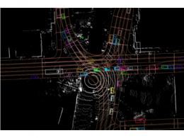 福特-大众自动驾驶伙伴Argo AI的数据集Argoverse