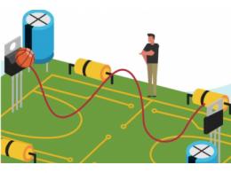 某电商平台的手势控制LED灯电路分析,设计电路也可以搭积木