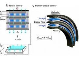 中科院研究人員為柔性電池設計一體化雙極型結構,可直接使用至可穿戴設備并為其供電