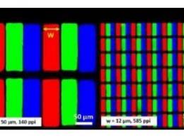 研究人员成功研发全彩QD印刷Patterning技术,像素分辨率较8K面板提升超百倍?
