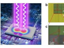 我国科学家成功开发新型5nm高精度激光光刻加工方法,实现1/55衍射极限突破