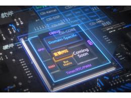 全志科技与阿里平头哥达成战略合作,基于玄铁处理器研发智慧计算芯片