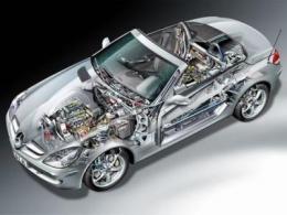 车身部件检测至关重要:如何实现汽车部件装夹?