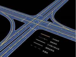 自动驾驶之高精度地图