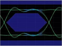 信号完整性 常用的三种测试方法