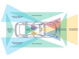 汽车摄像头接口技术挑战和解决方案