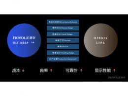 柔性电子开启中国未来电子产业跨越式发展的序幕