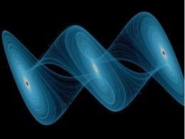 惊艳好文分享:什么是卡尔曼滤波?
