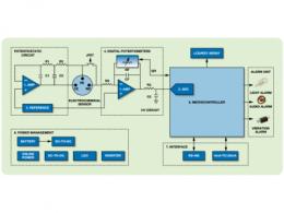 ADI打造全新有毒气体检测器有效解决方案