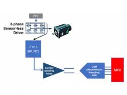 工业设计BLDC系统的挑战:实现精确的扭矩控制