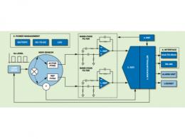 气体检测器后续:NDIR气体检测器解决方案和PID气体检测器解决方案