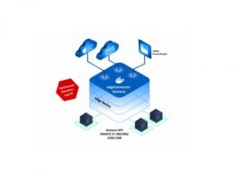 Softing强化edgeConnector Siemens