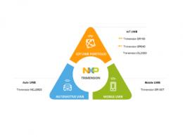 恩智浦通过全新传感解决方案扩展旗下的安全超宽带UWB产品组合,为新兴物联网用例提供支持