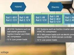 汽车芯片进化和电池管理芯片