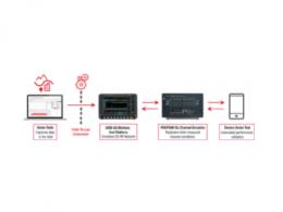 是德科技协助设备制造商在实验室环境中验证各种真实移动场景下的 5G 最终用户体验