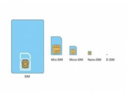 三大运营商均获牌照,eSIM 技术有望大爆发