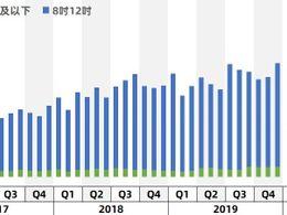 行业数据|中国大陆硅晶圆进口数据统计(2020-09)