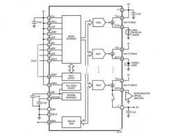 偏僻却很重要的电流输出DAC的特性和应用