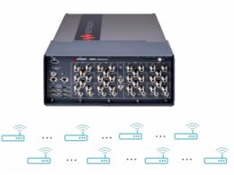 德科技最新推出了针对 Wi-Fi 6 和 802.11be 的多通道测试方案 S8780A