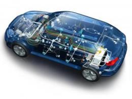 """万亿级新能源汽车产业迎来重磅政策""""大礼包"""""""