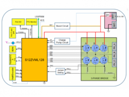 S12ZVM-EFP燃油泵方案介绍