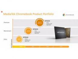 MediaTek发布为下一代Chromebook设计的新款芯片组MT8192和MT8195