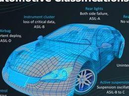 车载芯片的安全挑战