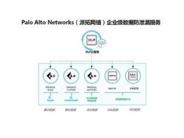 Palo Alto Networks(派拓网络)通过易于实施的云交付企业级数据防泄漏(DLP)服务重塑数据安全