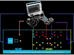 推动第三代半导体发展,泰克推出第二代IsoVu光隔离高压探头