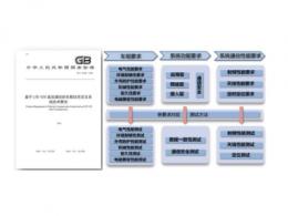 中汽研汽车检验中心(天津)有限公司选择罗德与施瓦茨车联网(C-V2X)射频自动化测试系统