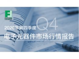 富昌电子发布四季度市场报告,提示元器件价格、交期上涨风险