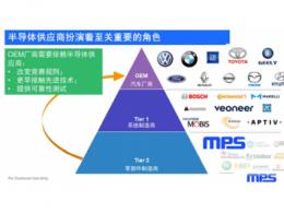 汽车产业四化趋势下,半导体厂商如何带领车企赢得竞赛?