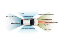 AR0132AT CMOS图像传感器提高驾驶安全