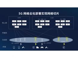 5G终端切片遇落地难题,如何打通商用最后一公里?