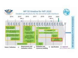 国际电联完成对IMT-2020技术全球确认的评估