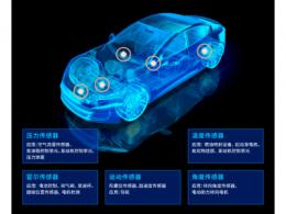 通过轮胎感受——推动下一代汽车的舒适性和安全性发展
