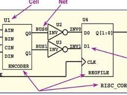 《数字集成电路静态时序分析基础》笔记④