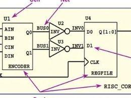 《数字集成电路静态时序分析基础》笔记②