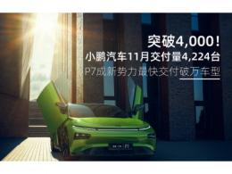 小鹏汽车11月交付量4,224台,P7交付破万