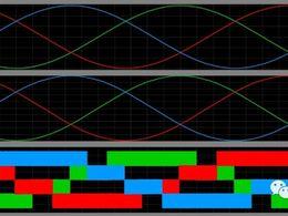 一种基于dq双闭环控制的离网逆变器的仿真实现