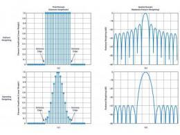 相控阵天线方向图——第3部分:旁瓣和锥削