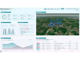 倾斜摄影实景三维在智慧工厂 Web 3D GIS 数字孪生应用