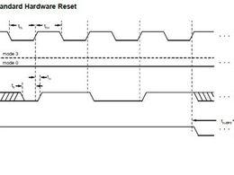i.MXRT1060在串行NOR Flash启动初始化流程上做了哪些优化?