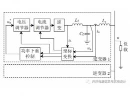 一种基于下垂控制和增加虚拟阻抗的逆变器并联仿真实现