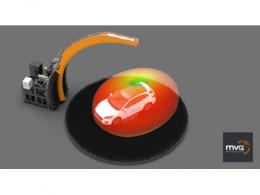 MVG推出用于全尺寸汽车天线测量的多探头测量系统SG 3000M