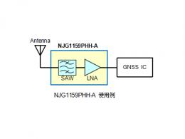新日本无线最新开发的符合AEC-Q100、VDA等汽车电子认证标准的GNSS射频前端模块